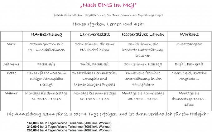 Verlässliche Nachmittagsbetreuung im Mädchengymnasium Jülich